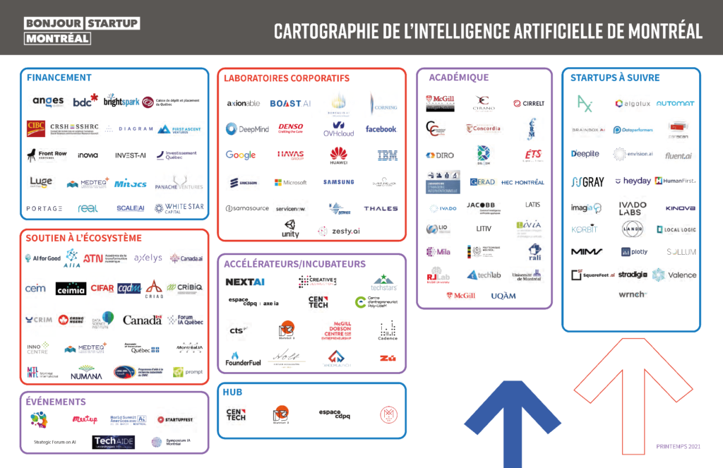 Our map for Montreal's artificial intelligence ecosystem